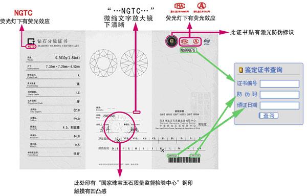 ngtc镶嵌钻石等级证书